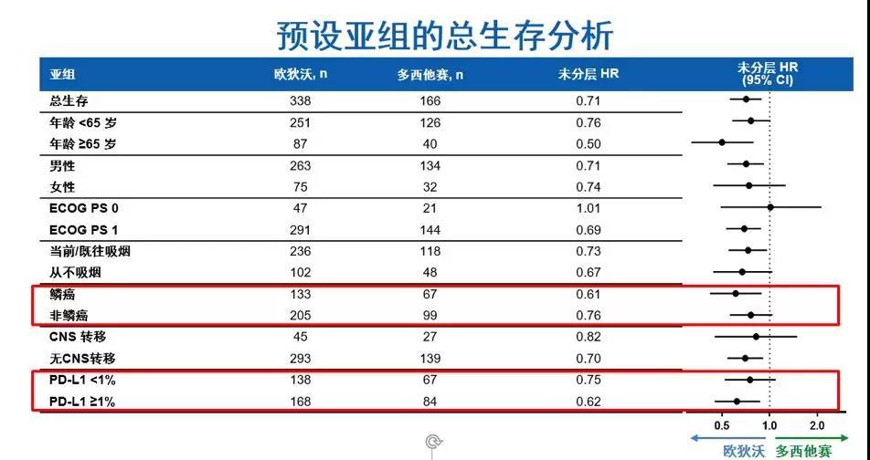 首个PD-1抑制剂在中国大陆获批!中国正式进入肿瘤免疫治疗时代!